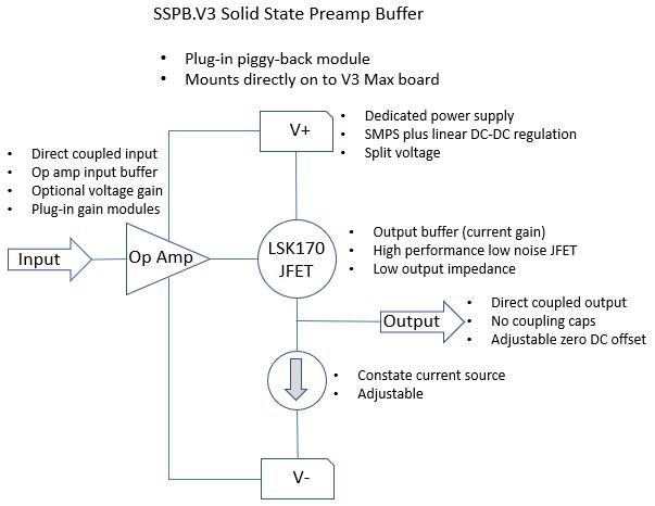 SSPB.V3 solid state preamp buffer diagram