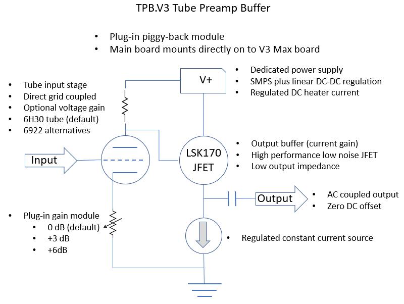 TPB.V3 tube preamp buffer diagram