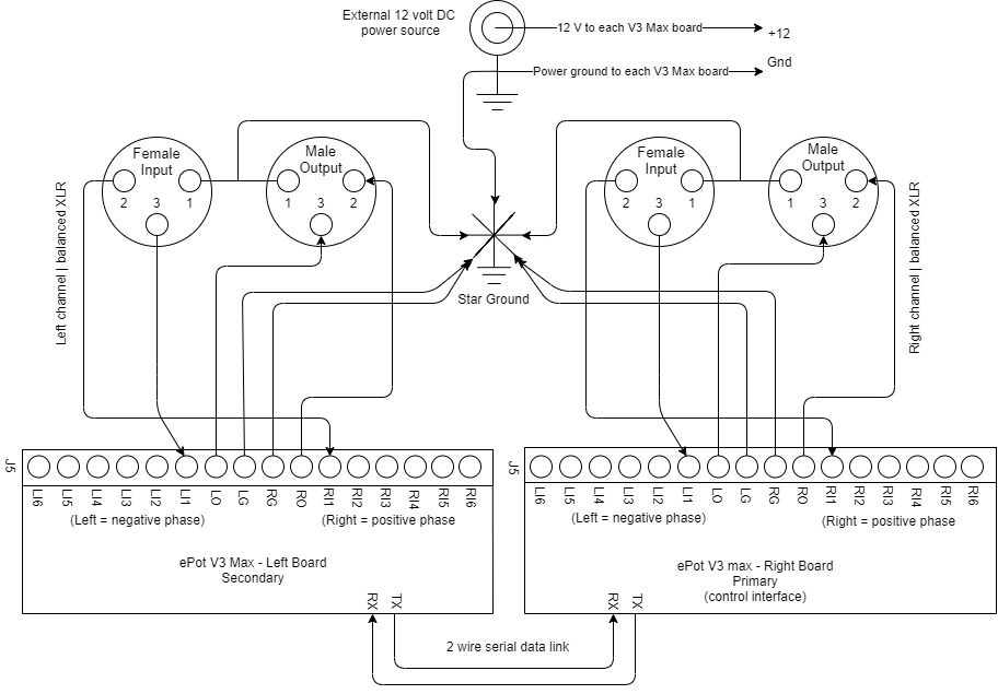 ePot.V3 Max   balanced audio wiring